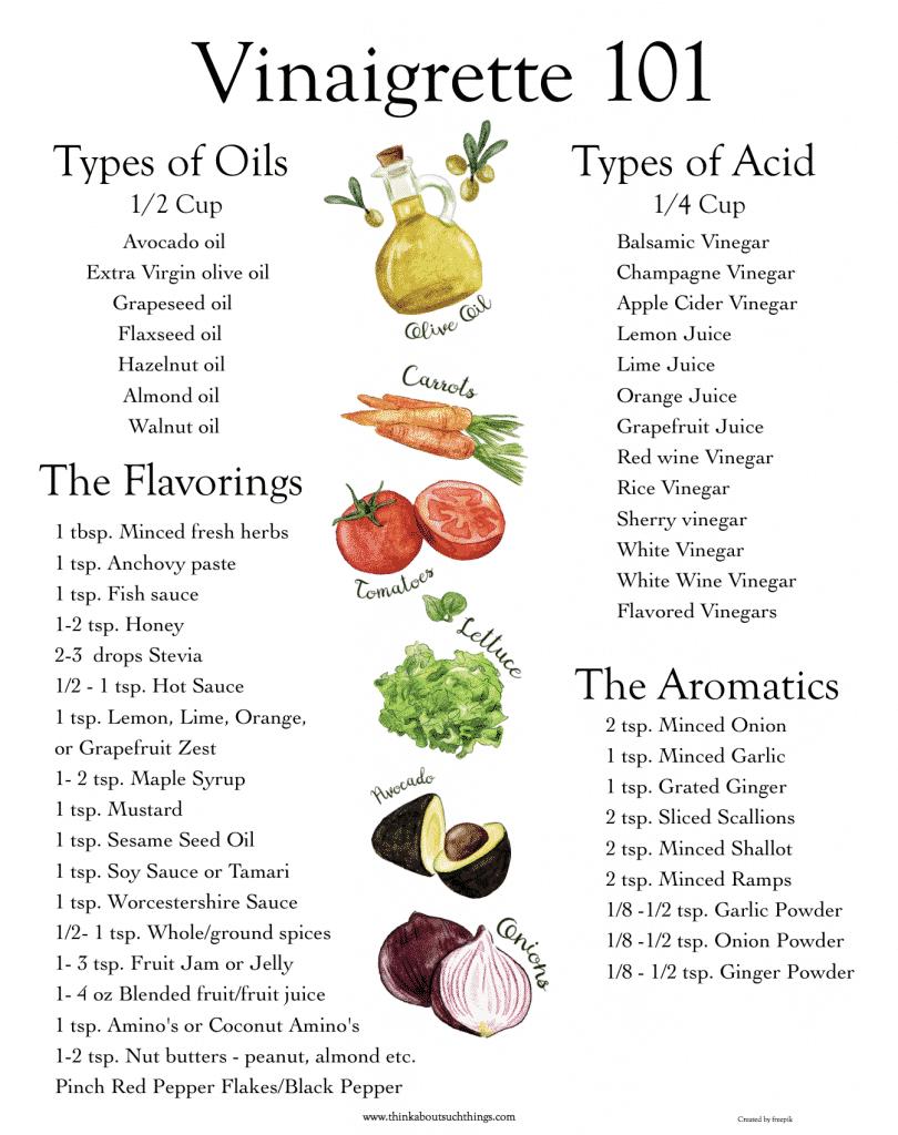 Vinaigrette Recipes 101 - Free printable to help you make delicious salad dressings