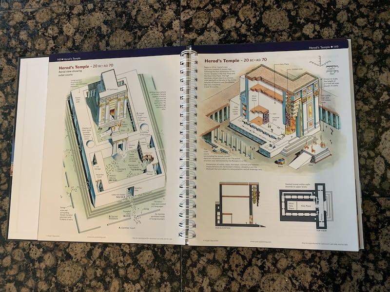 Bible tool chart herod's temple