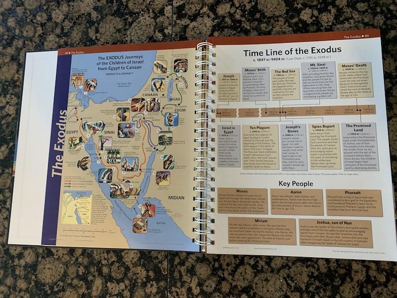 Bible tools timeline exodus